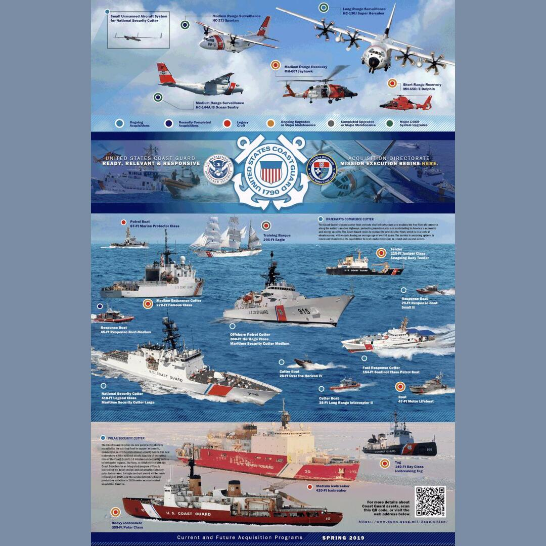 List of Equipment of the United States Coast Guard